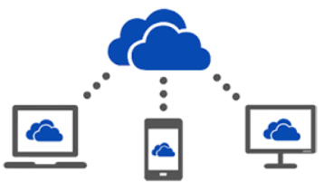 Use O365's OneDrive to backup your Sage 50 Database Daily