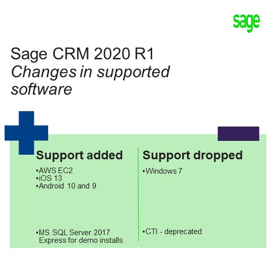 Sage CRM 2020 R1: Planning your upgrade & changes in supported software
