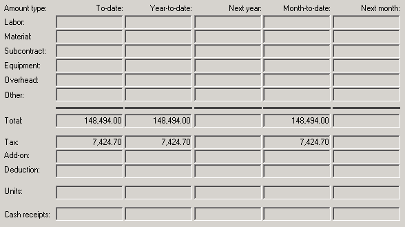 Contract based invoice - how to distribute amount to Amount Types in ...