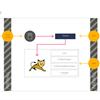 Sage CRM System Architecture