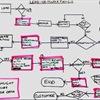 Sage CRM 2020 R2: Developer Best Practices (Part 5)