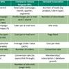 Email Marketing Strategy - KPIs