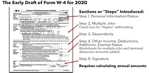 5543.W4-draft-form Examples Of Ccpa Forms on opt out, vs gdpa, is coming, road map,
